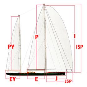 Sailboat Rig Dimensions: C
